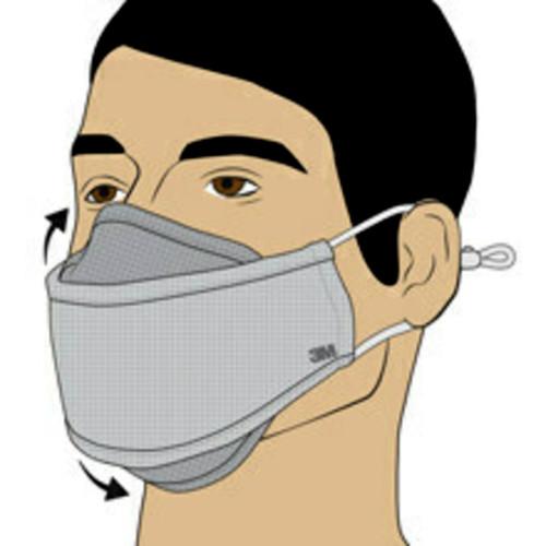 3M RFM1005 Daily Face Masks