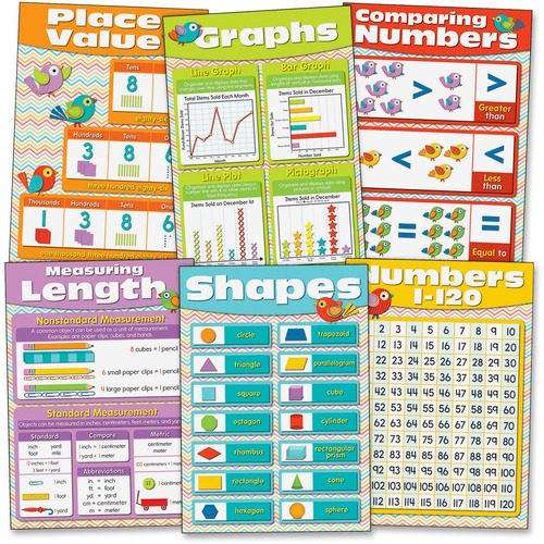Carson-Dellosa 110257 Chevron Math Skills Bulletin Board Set