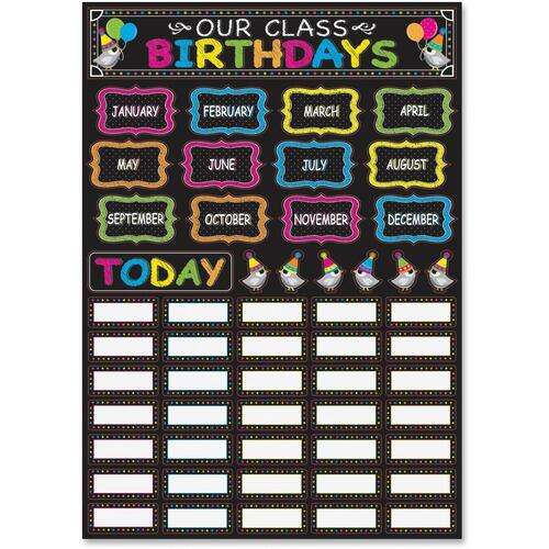 Ashley 77000 Chalk Birthday Mini Bulletin Brd Set